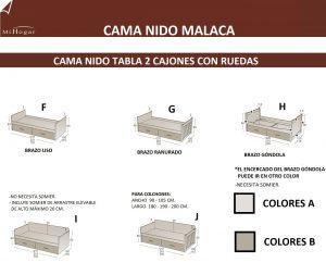 MEDIDAS CAMA NIDO 2 CAJONES RUEDAS MALACA