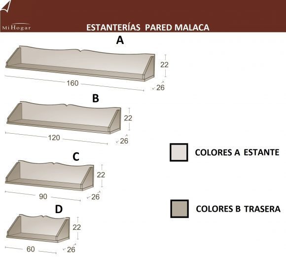 MEDIDAS ESTANTE PARED MALACA