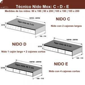 tecnico-nido-mox-cde