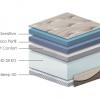 colchón visco s - composición viscoelástica indeformable