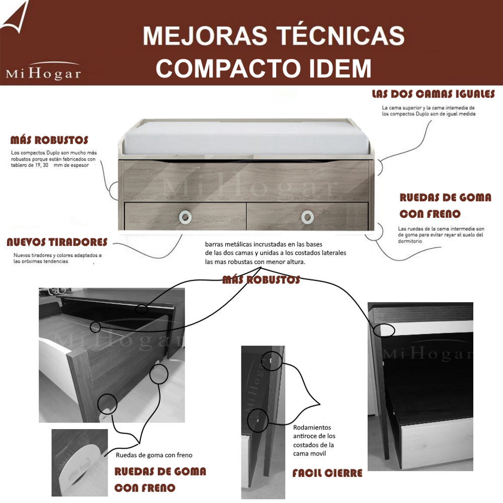 caracteristicas-compacto-tabla-idem-homelike